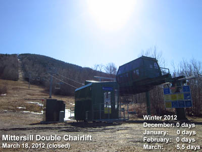 The Mittersill Chair, 03/18/2012